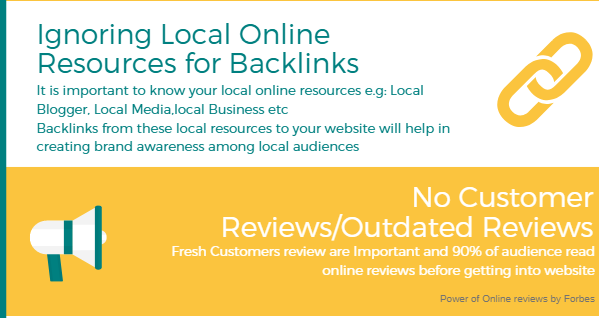 top-6-local-seo-mistakes-part-3.docx