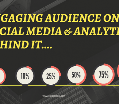Engaging Audience on Social Media and Analytics behind it